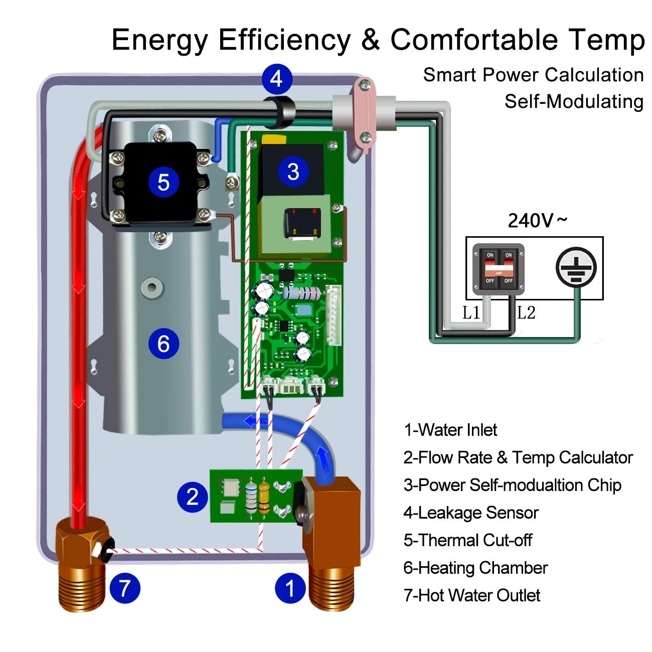 ECOTOUCH Electric Tankless Water Heater Point-of-Use Hot Water Heater on