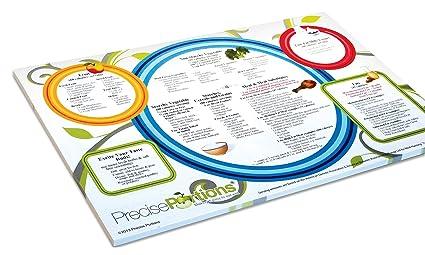 amazon com precise portions portion control guide menu planning
