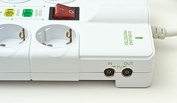 Garza 420009 Base múltiple de 8 tomas (Master Slave, con interruptor, USB, conexiones de red y TV, 1,4 metros), Blanco