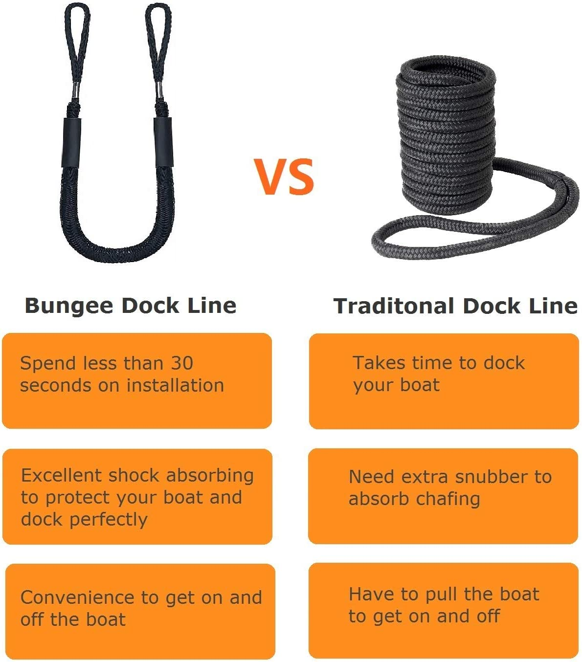 4/' Bungee Dock Line Stretches to 5.5/' For Boats PWC /& Kayaks up to 4000# Black