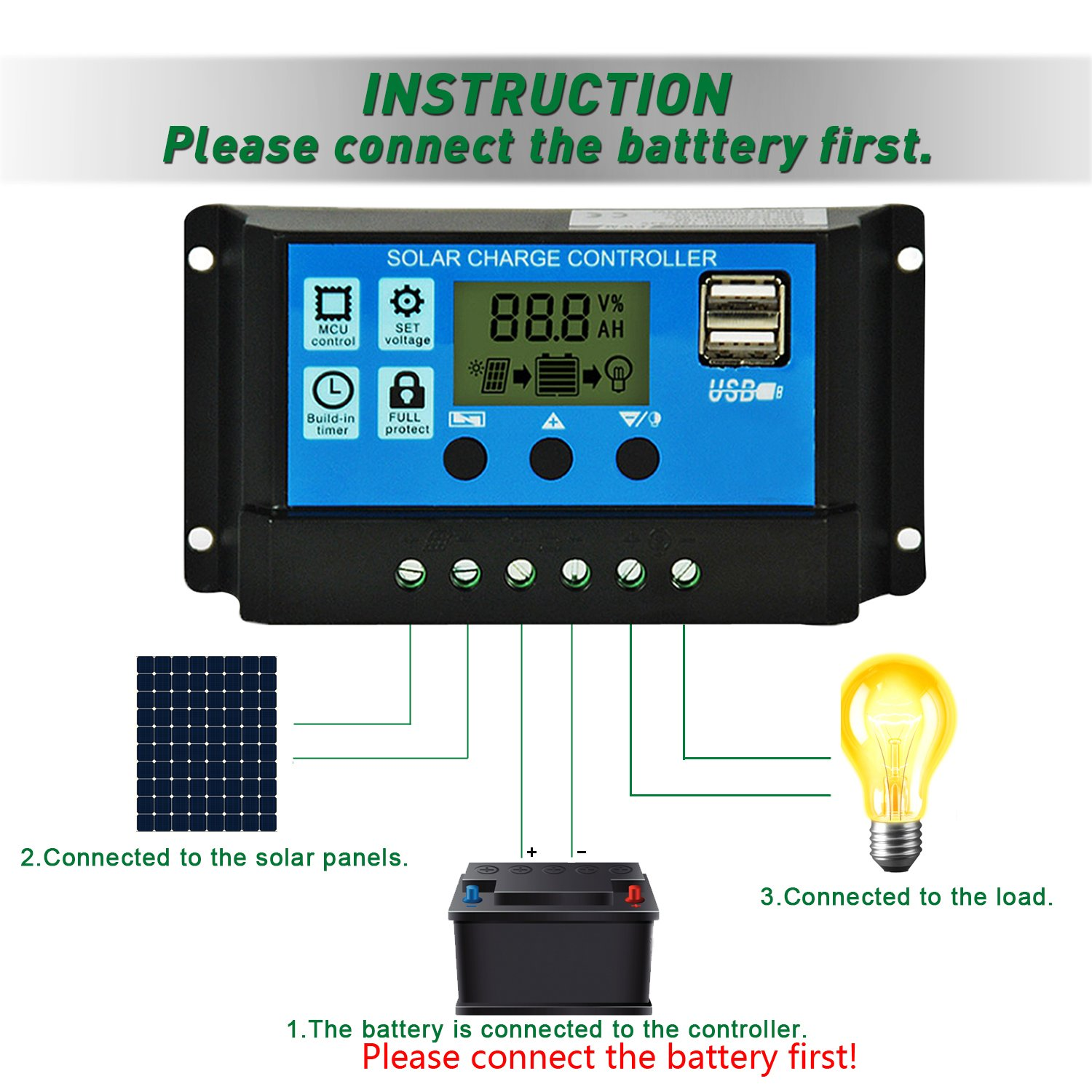 Solar Charge Controller 20a Panel Battery Circuit 12v 24v Pwm Intelligent Regulator Adjustable Lcd Display With Dual