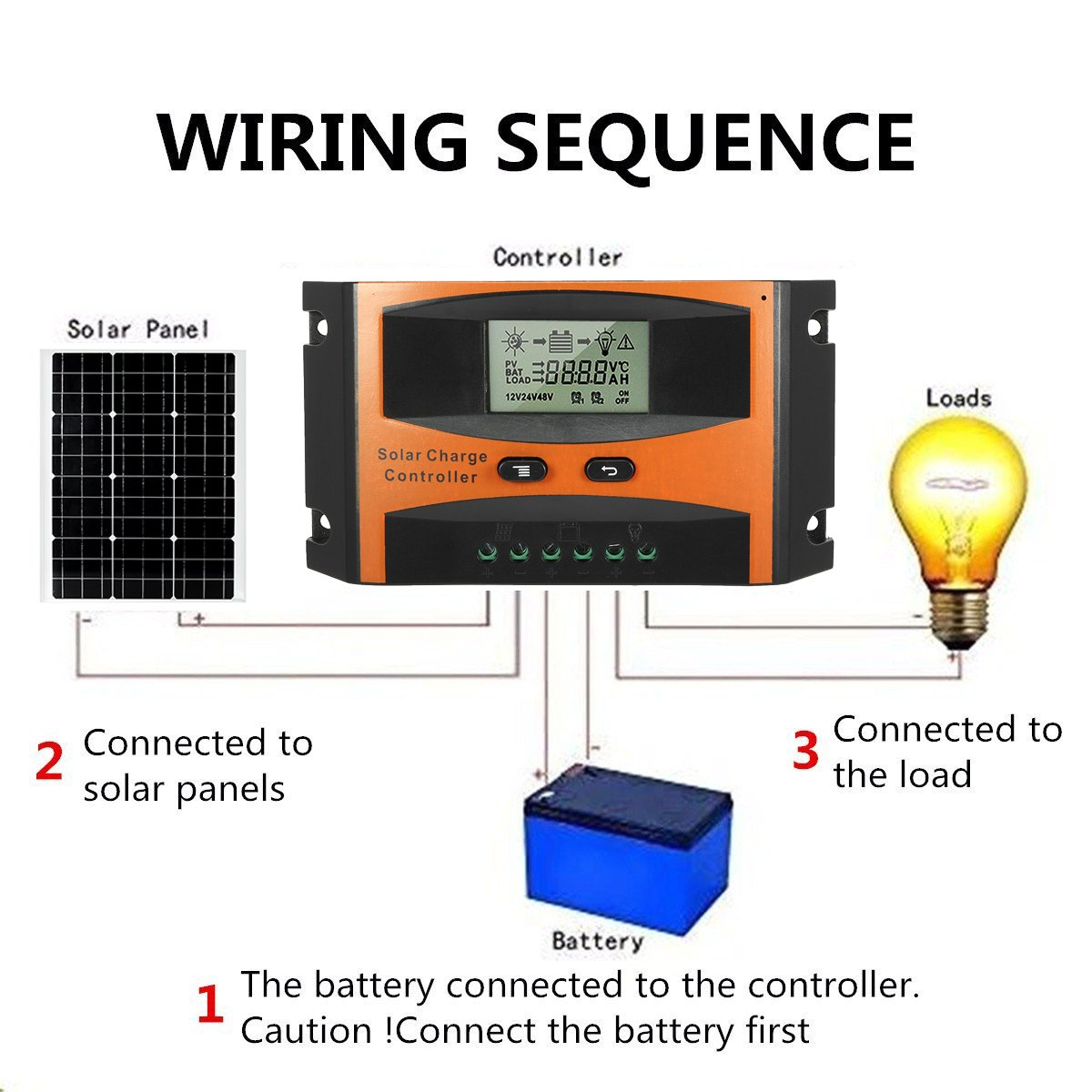 Solar Panel Radio Wiring Modern Design Of Diagram Power Schematic Amazon Com Uxcell Intelligent 25a Charge Controller Rh