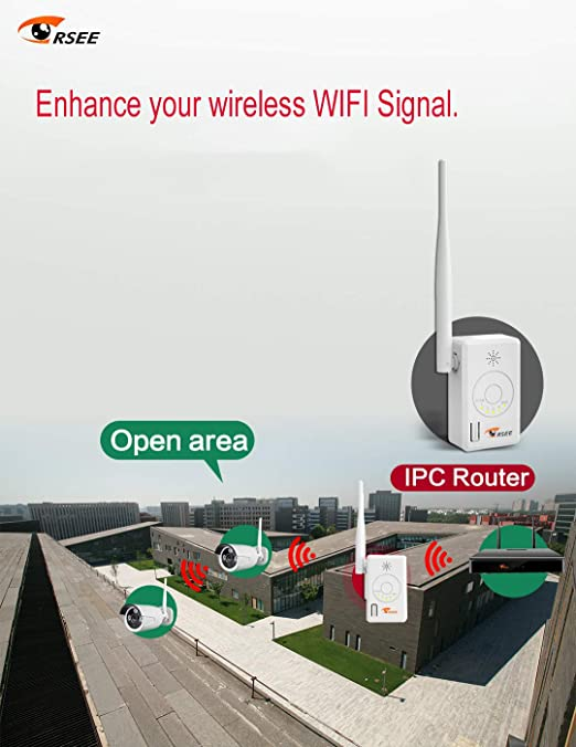 Amazon.com : Wireless Repeater Connection WiFi Extender (CCTV),Corsee 2.4G : Camera & Photo