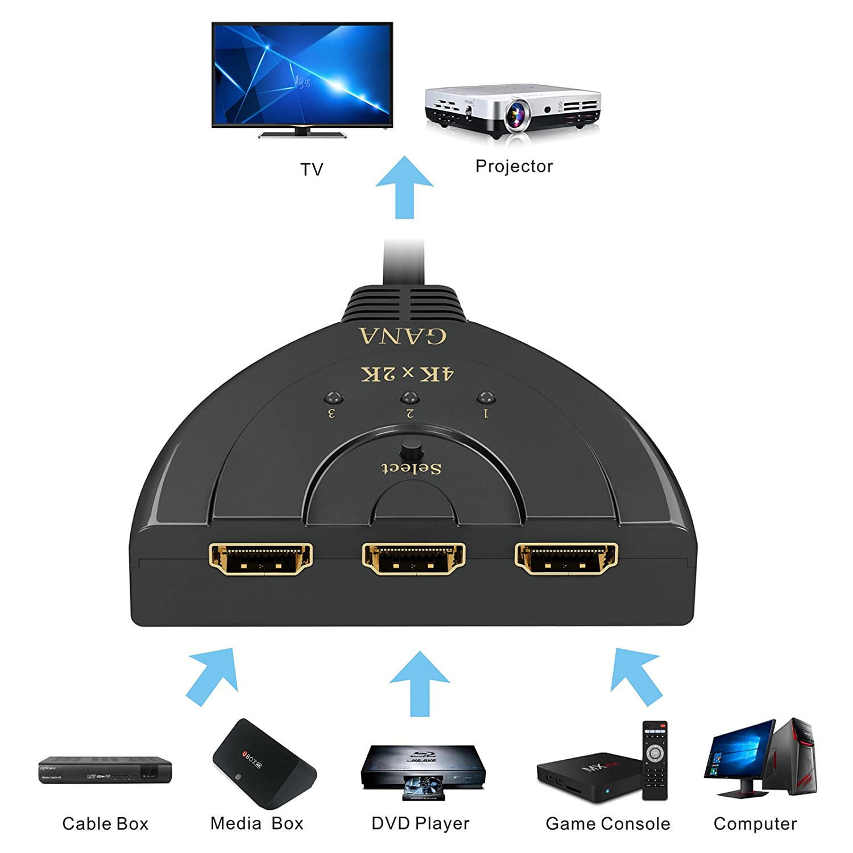 Switch data velocità datazione
