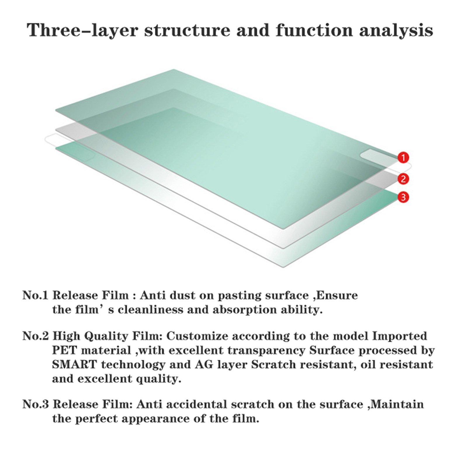 Lenovo 500e Chromebook Screen Protector,HD Clear LCD Anti-Scratch Anti-Fingerprints Guard Film For 11.6'' Lenovo 500e Chromebook 2-in-1 Laptop(2-pack) by Liudashun (Image #3)