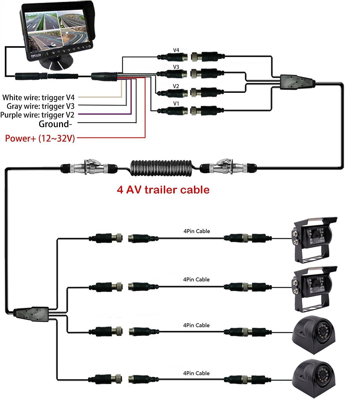 Zhiren - Sistema de monitor para cámara de 5 ruedas (9 pulgadas ...