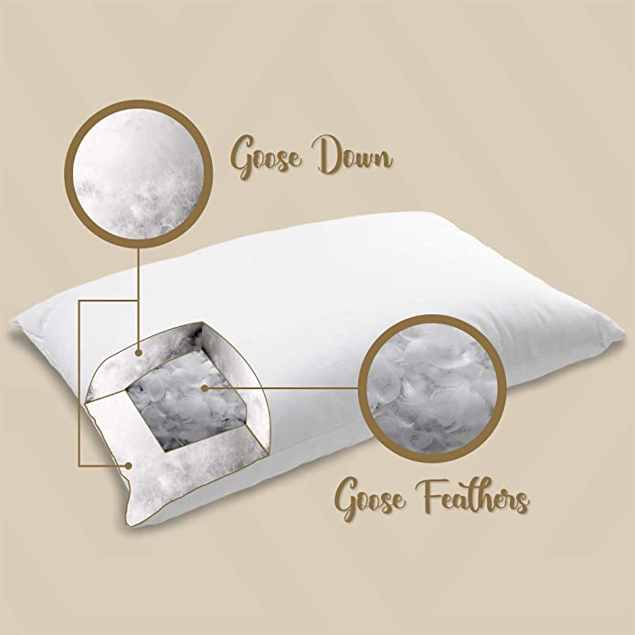 Hotel Pillow Double Down Surround - As Seen in Many 5 Star Hotels and Resorts. (King)