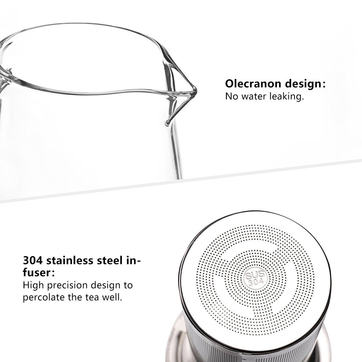 alta borosilicato Tetera con acero inoxidable 304 Infuser Perfecto Romote Glass Tea Pot