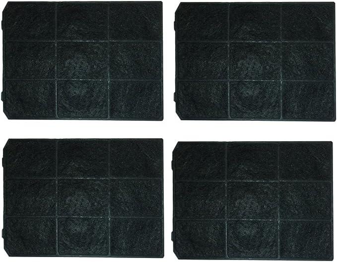 4 unidades filtro de carbón activo – Repuestos para Tipo C3R de Teka: Amazon.es: Hogar