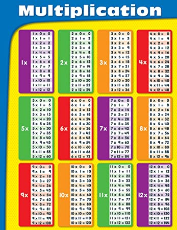 Number Names Worksheets : multiplication chart 1 to 20 ...