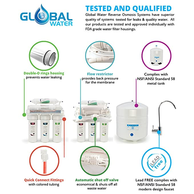 Global Water Ro 505 5 Stage Reverse Osmosis System Water Quality