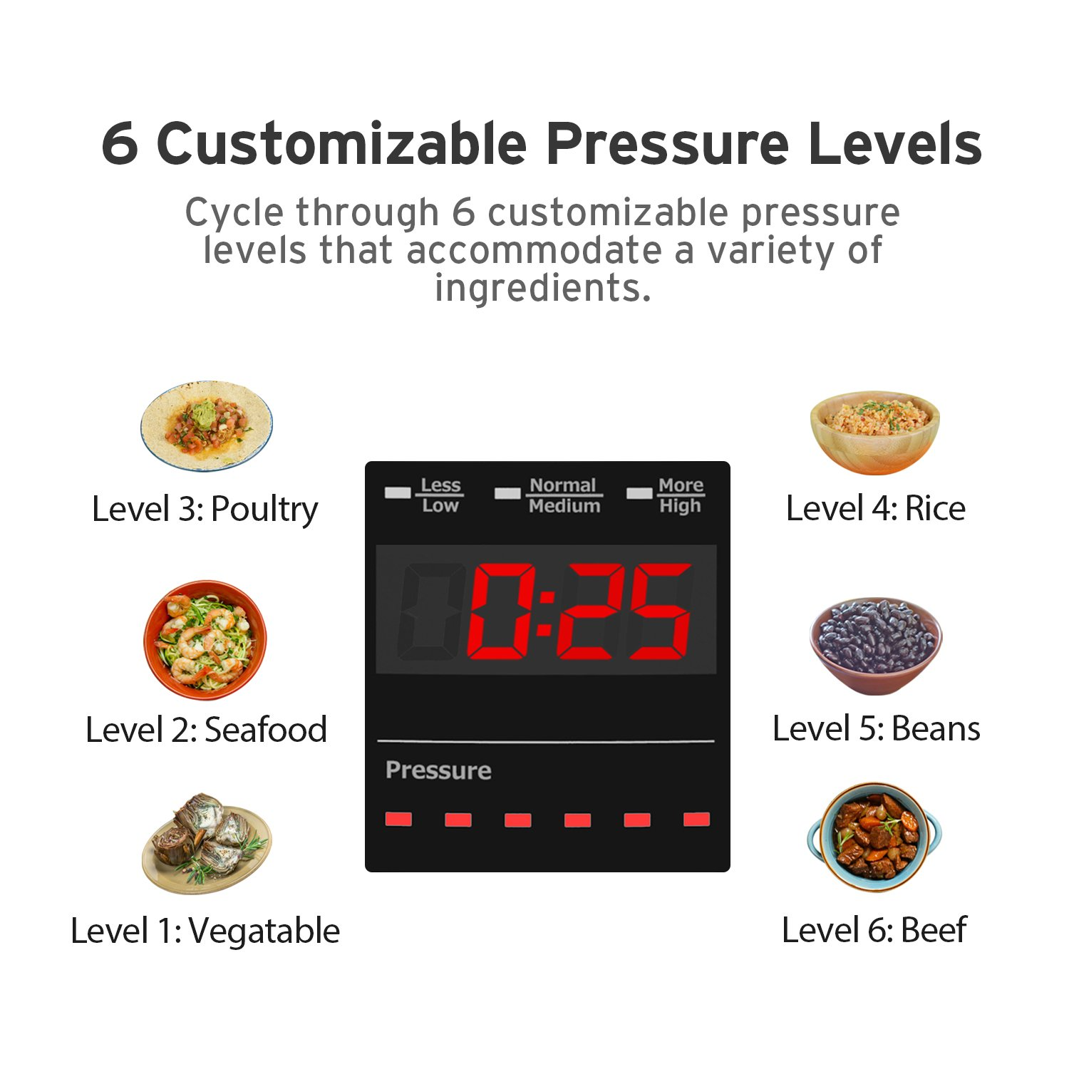 COSORI 8 Quart 8-in-1 Multi-Functional Programmable Pressure Cooker, Slow Cooker, Rice Cooker, Steamer, Sauté, Yogurt Maker, Hot Pot and Warmer, Full Accessories Included, Stainless Steel by COSORI (Image #2)
