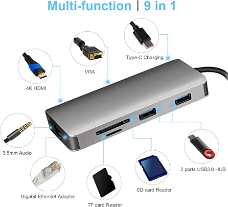 Thunderbolt 3 USB-C HUB Type C to 4K HDMI PD Charging SD//TF Card Reader Adapter