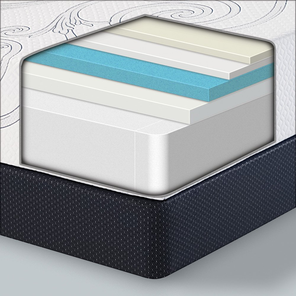 Serta Hemmons Gel Memory Foam Mattress review