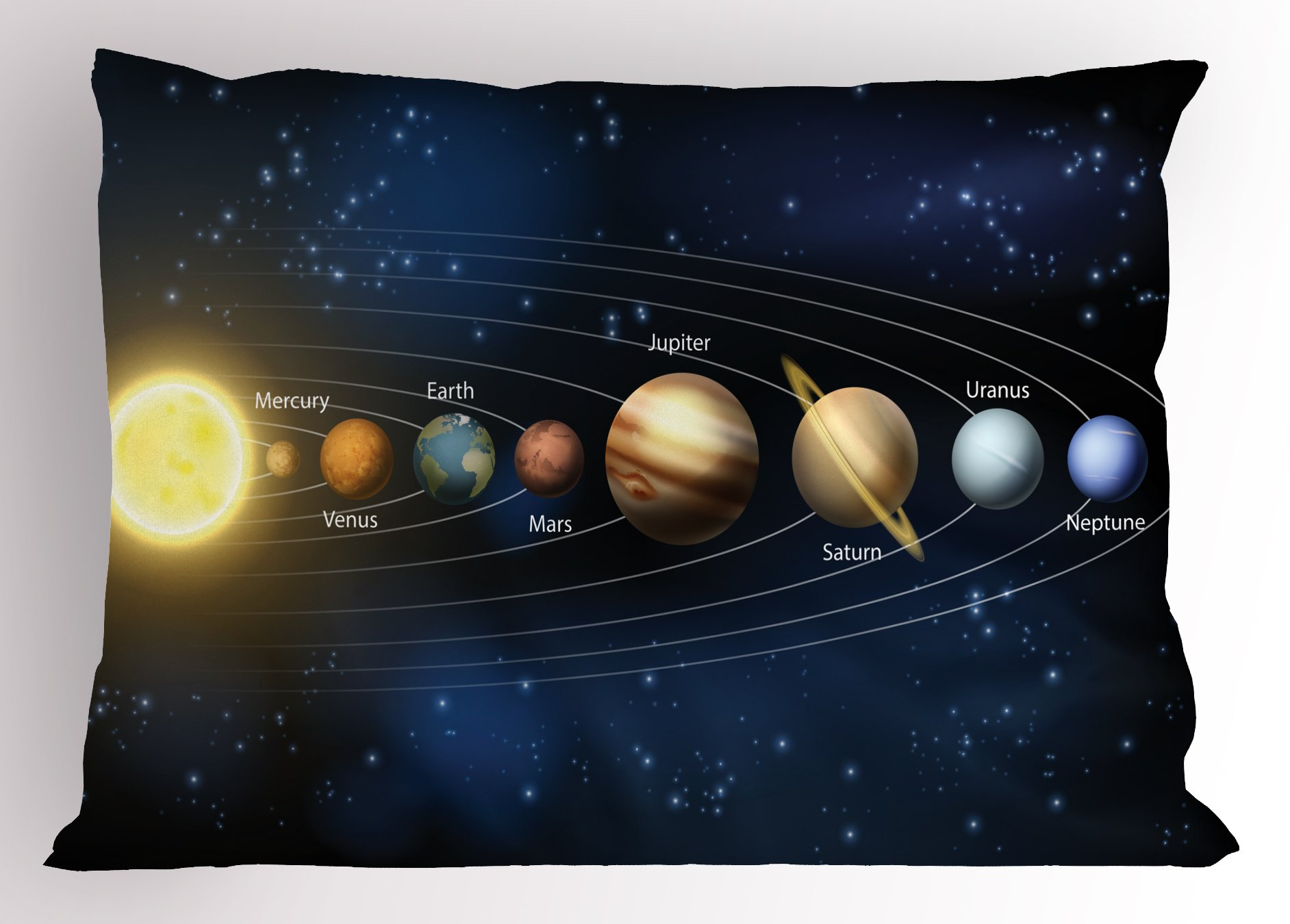 Lunarable Galaxy Pillow Sham, Realistic and Scientific Illustration of The Planets of Solar System in Milky Way, Decorative Standard Queen Size Printed Pillowcase, 30 X 20 inches, Multicolor