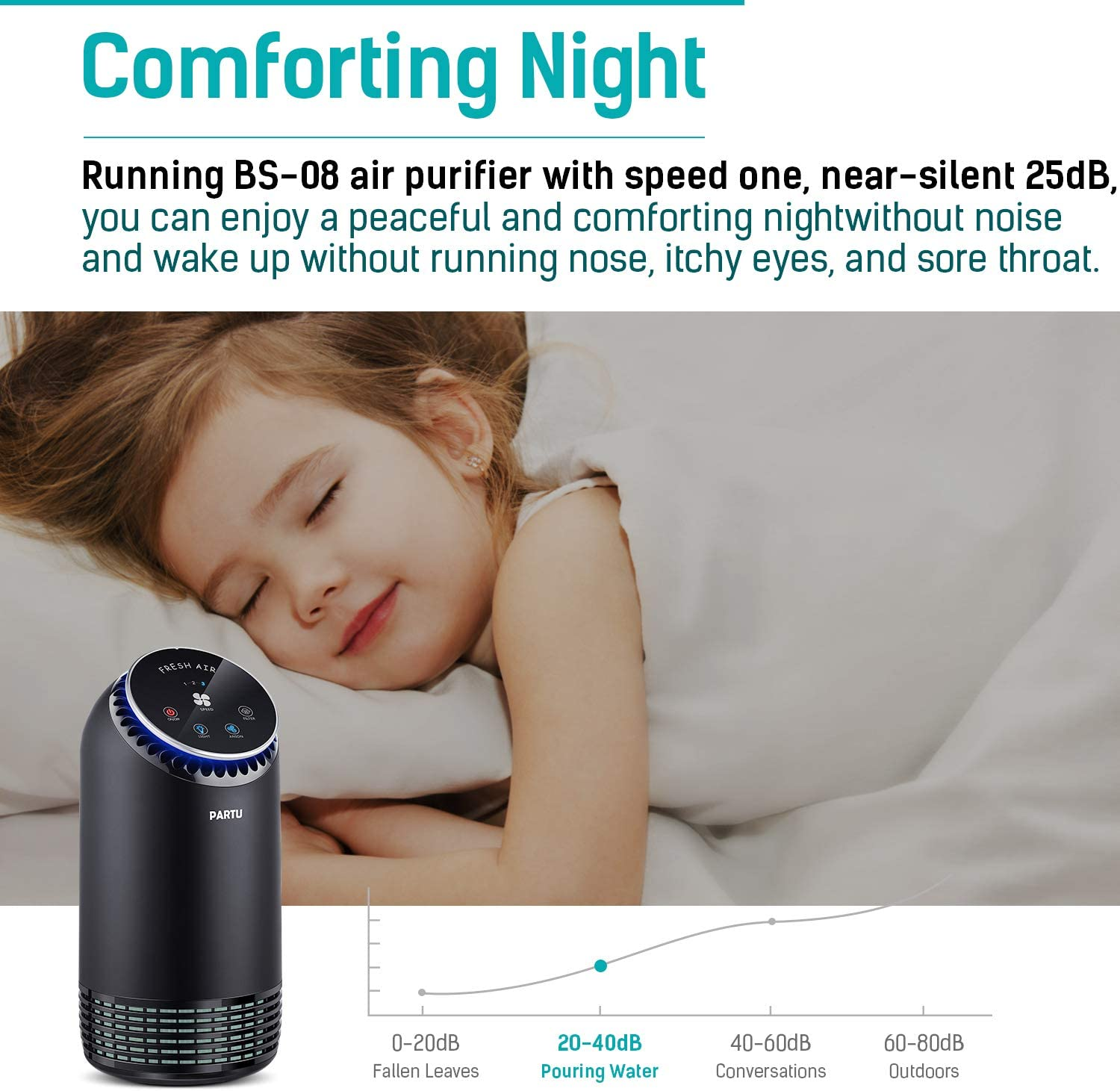 PARTU Air Purifier With HEPA Active Carbon Filter 25dB Silent Home Air Cleaner
