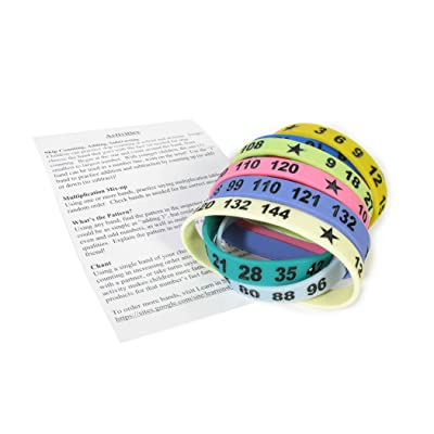 American Educational Products Math Bands, Set of 12: Industrial & Scientific
