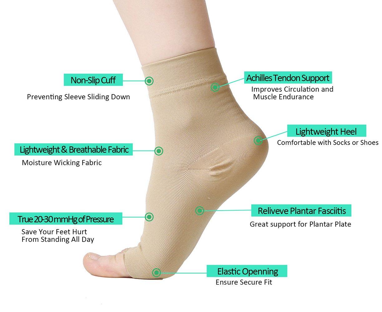 Amazon Com Plantar Fasciitis Socks 20 30 Mmhg Foot Compression