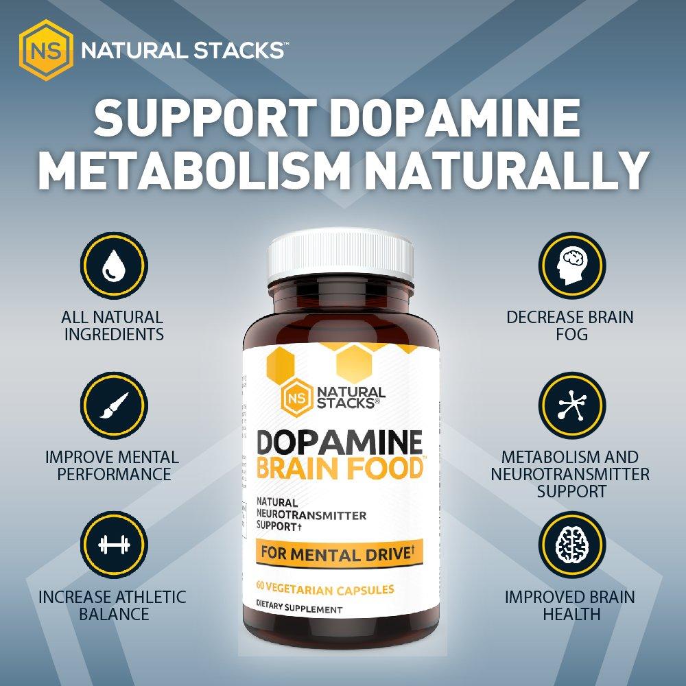 Dopamine Reviews Dopamine Reviews new images