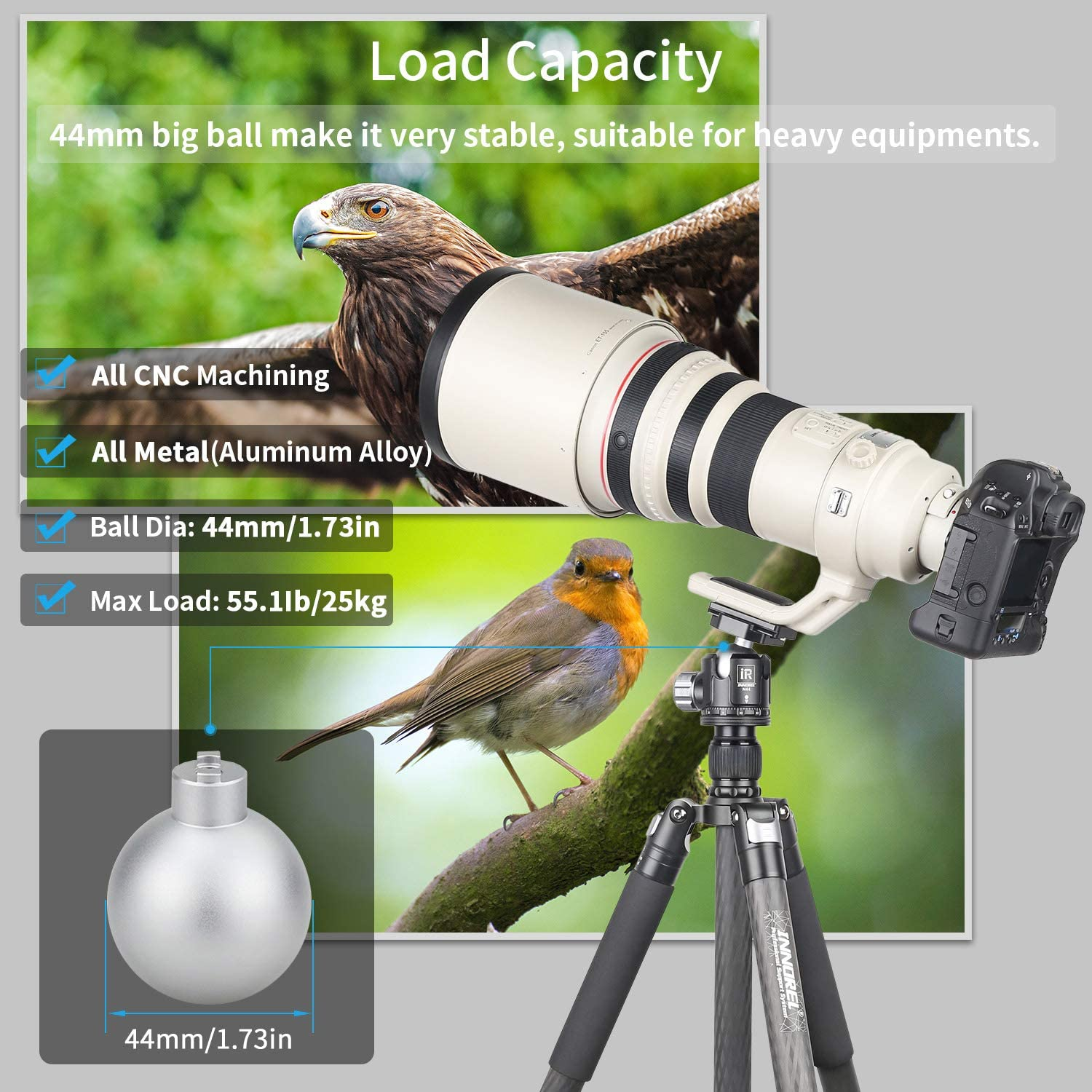 Low Profile Ball Head All Metal Tripod Ball Head INNOREL Panoramic CNC Ball Heads Camera Mount with Two 1//4 Quick Release Plates for Tripod Camcorder Telescope,Max Load 44lbs//20kg DSLR
