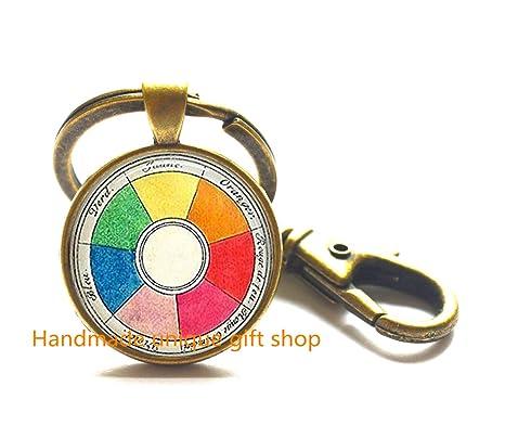 Diseño de llavero, llavero de Simple, Retro Rueda de color ...