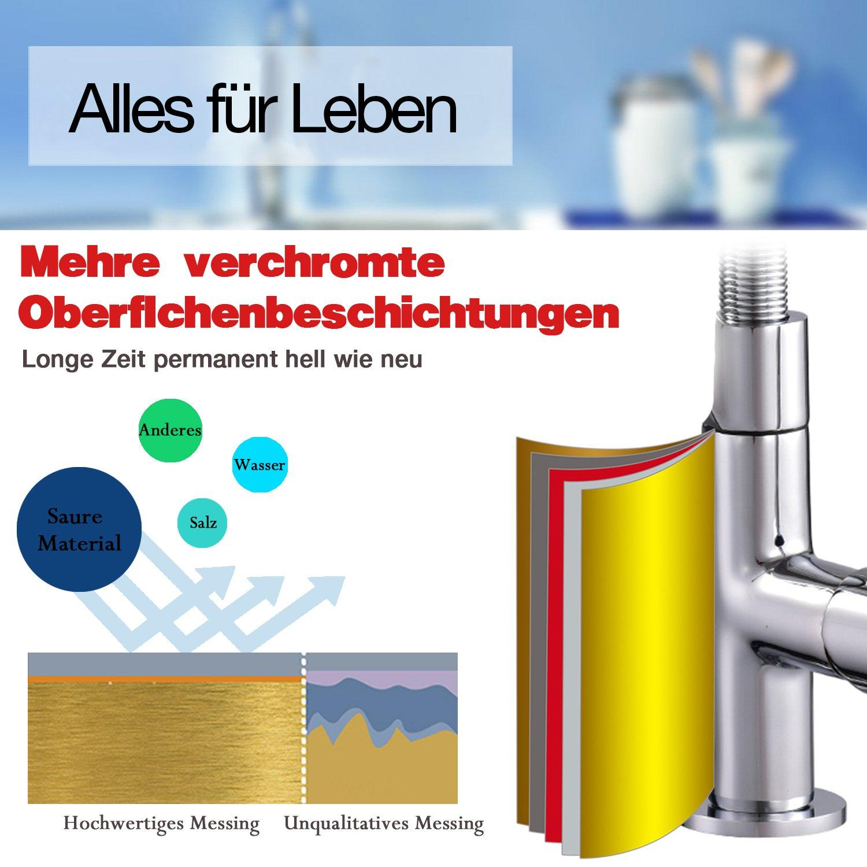 Peppermint Küchenarmatur Spültischarmatur Wasserhahn mit 360 ...