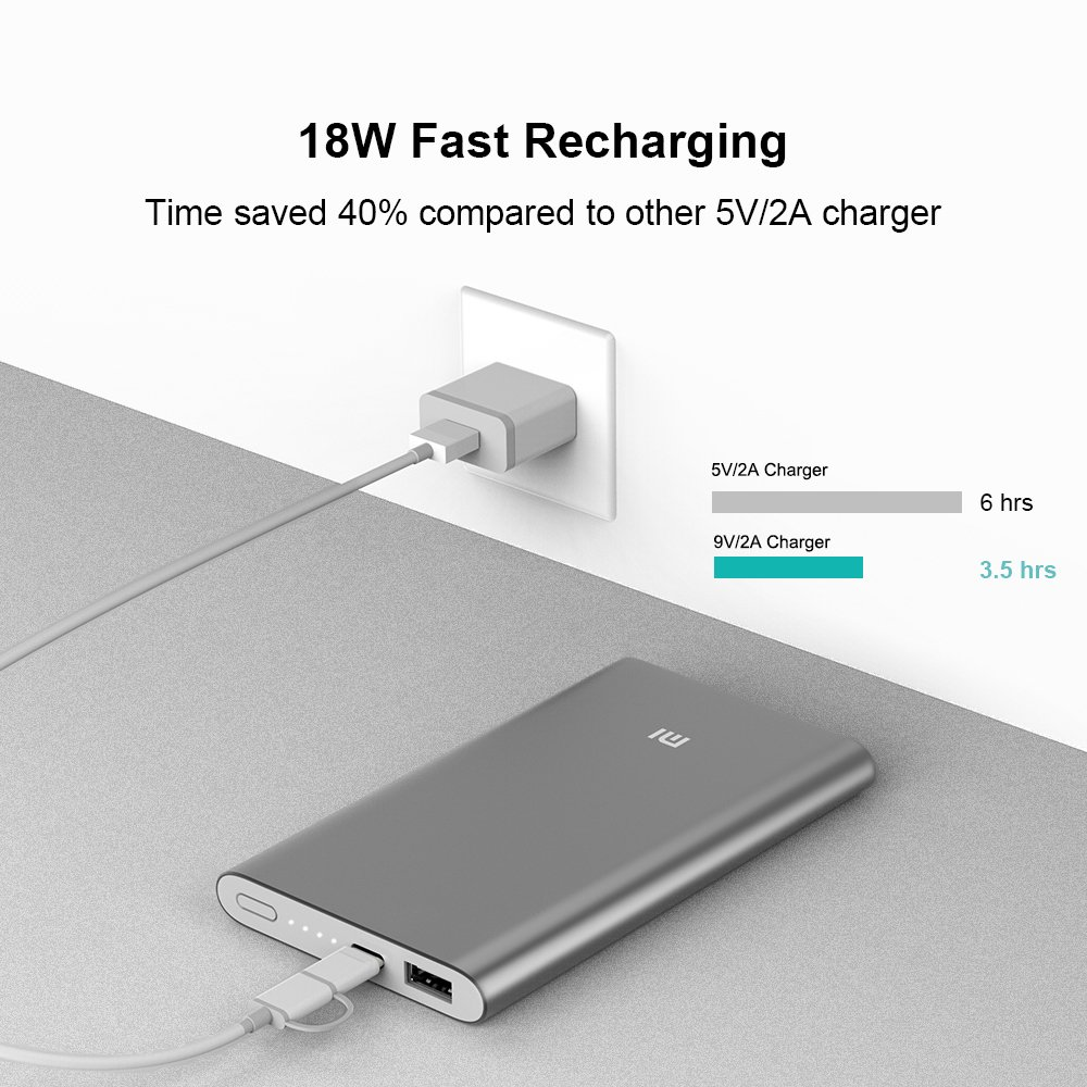Portable Charger, Mi Power Bank Pro 10000mAh, High Speed Charging Battery Pack w/ Aluminum Metal Case for iPhone iPad Samsung Galaxy and More