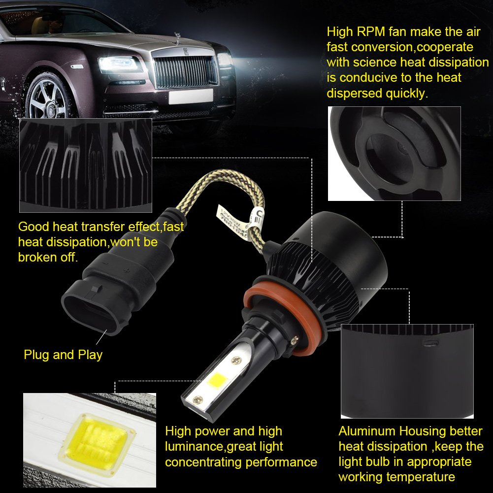 H4 LED Car Headlight Bulbs Kit Safego 8000lm Hi//Lo LED Headlight Kit Bulbs COB Chip HB2 9003 Car Auto LED Conversion Kit 12V 1 Year Warranty Replace for Halogen Lights or HID Bulbs Lamp C6S-H4
