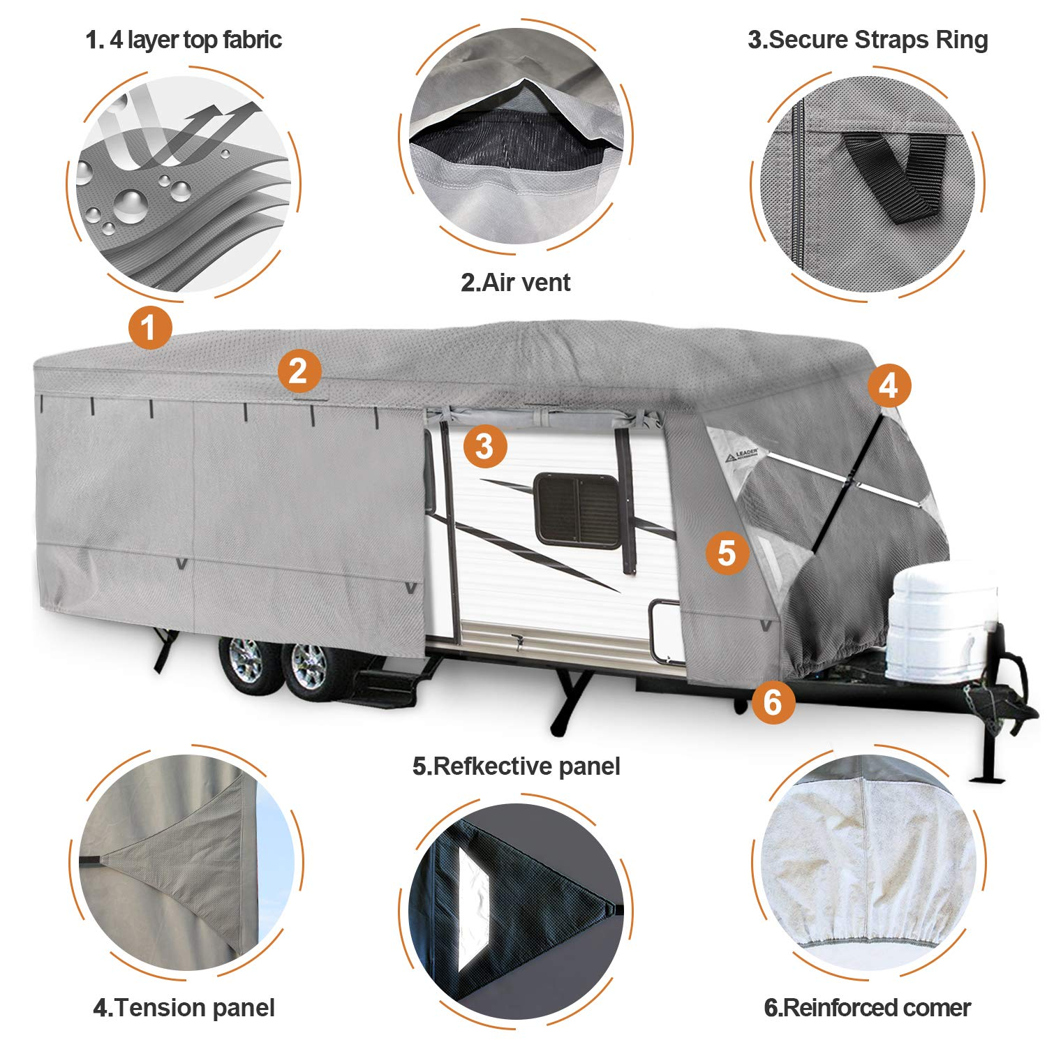 Leader Accessories Travel Trailer RV cover (4 Layer Top/Grey, Fits 27'-30') by Leader Accessories (Image #4)