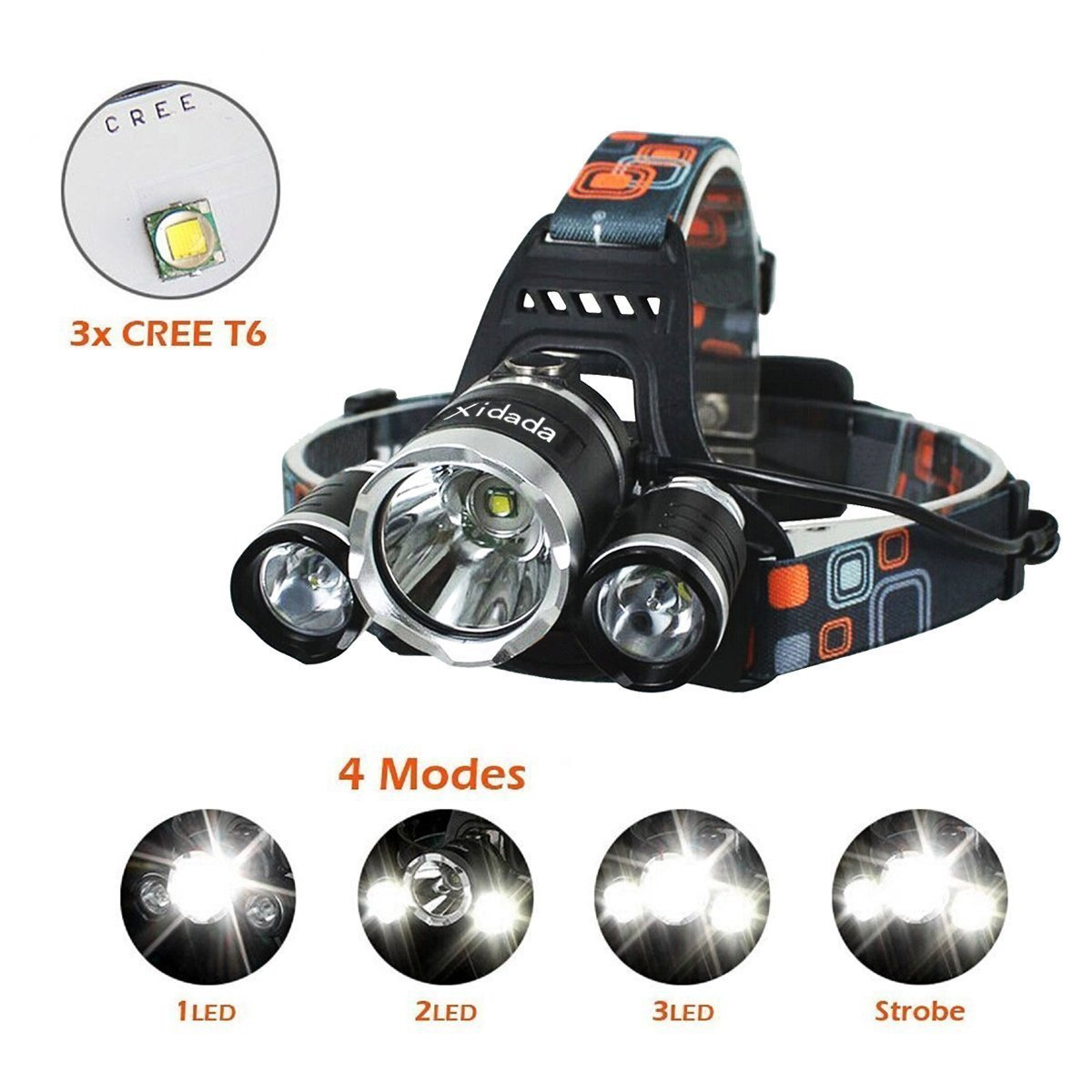 Headlamp Flashlight - 10000 Lumen,18650 Batteries Operated,Head Lamp Provide with 3 Original CREE LED,Perfect for Runners,Lightweight,Waterproof,Adjustable Headband,(18650 Batteries and Charger)Includ