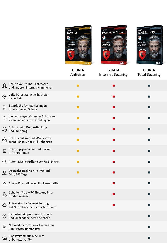 Amazon com: G DATA Internet Security 2018 pour 1 PC [Téléchargement