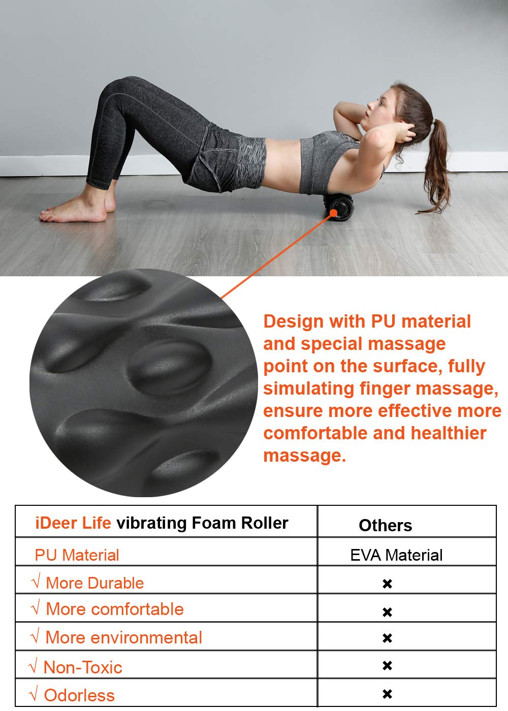 iDeer Vibration Platform Fitness Vibration Plates,Whole Body Vibration Exercise Machine w/Remote Control &Bands,Anti-Slip Fit Massage Workout Trainer Max User Weight 330lbs (Black AUS09017) by IDEER LIFE (Image #4)