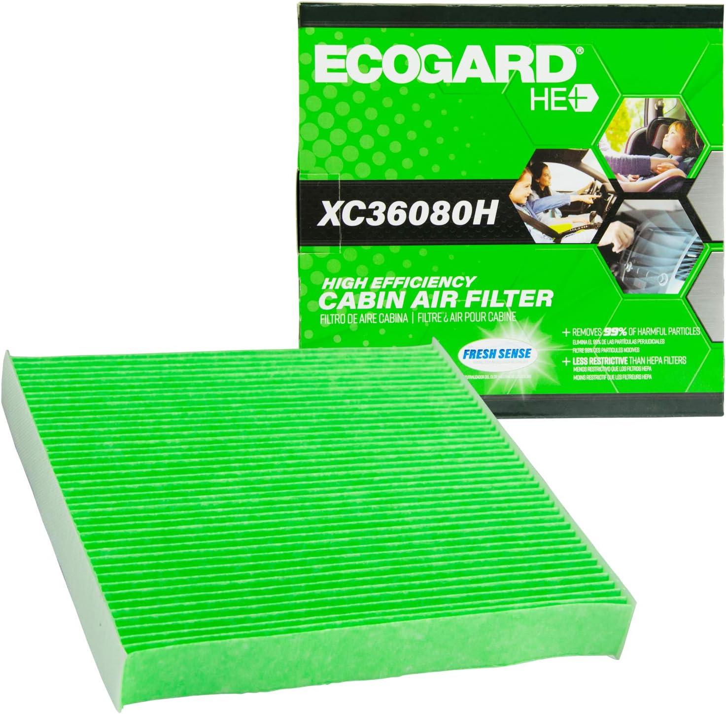 ECOGARD XC36080H Filter