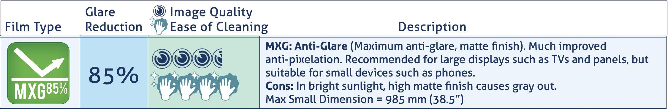 LG 55-inch 55LM6200 TV - Anti-Glare 75% Screen Protector -( MX101)