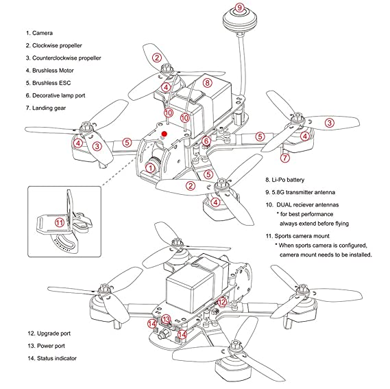 Fpv Wiring Diagrams Page 8