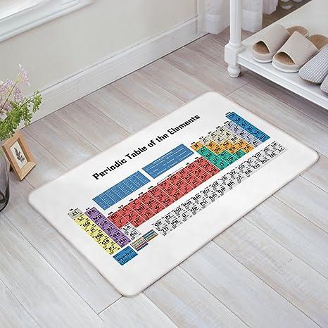 Amazon decor love periodic table of elements welcome mats non decor love periodic table of elements welcome mats non skid slip rubber entrance mats rugs urtaz Choice Image