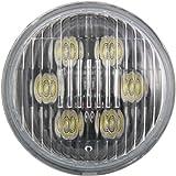 HKD-Pro PAR36 LED Durable Flood Work Light Bulb
