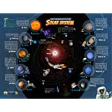 Amazon popar kids world map interactive wall chart with free popar solar system interactive wall chart gumiabroncs Gallery