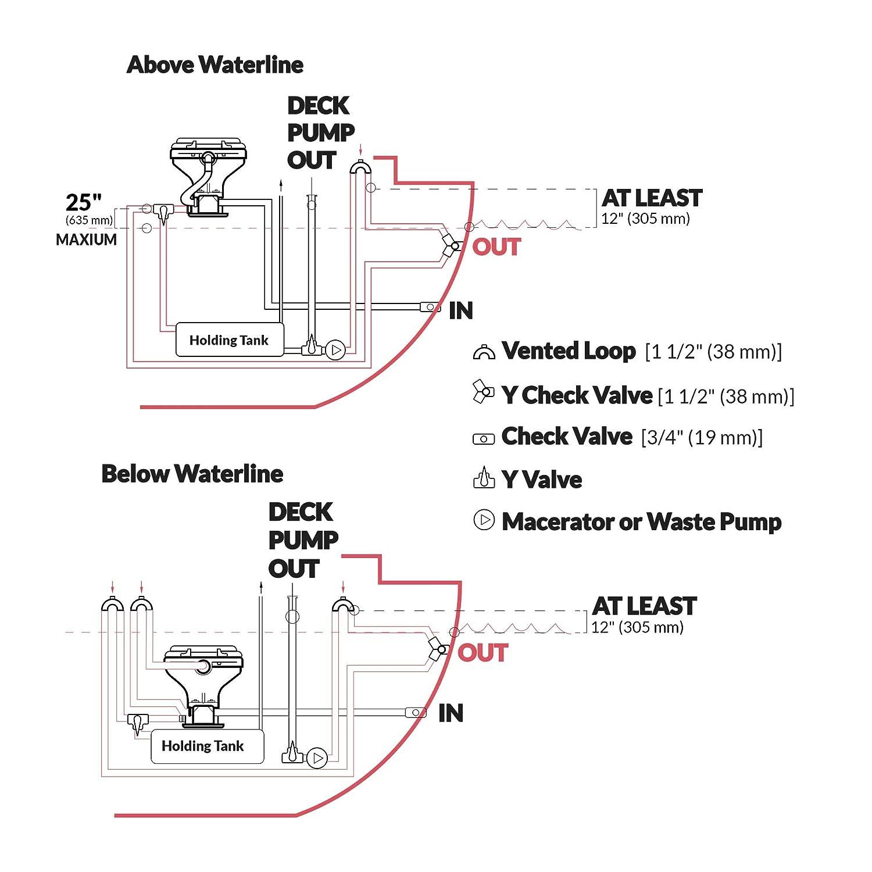 71J2vdWdgHL._SL1500_ amazon com five oceans tmc marine compact electric toilet small
