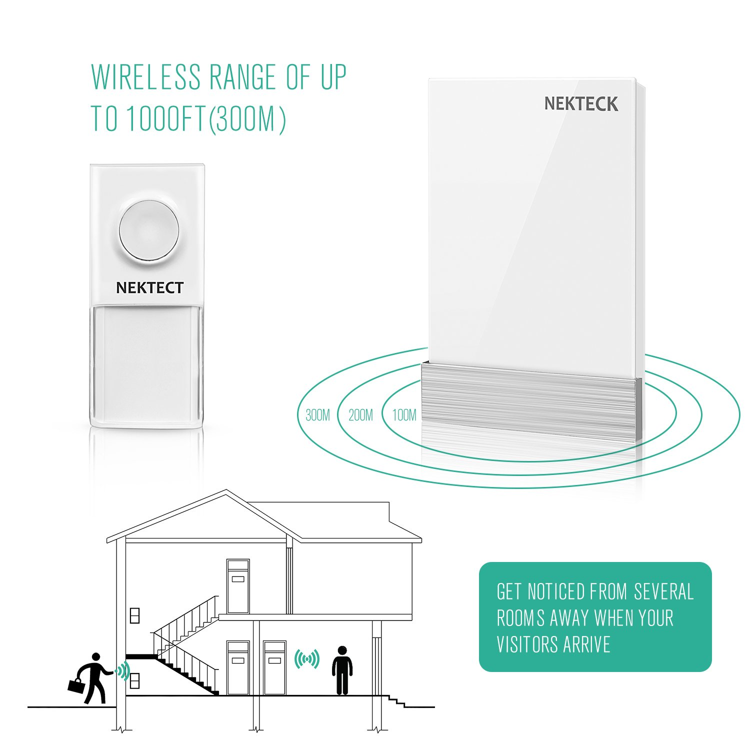 Wireless Doorbell, Nekteck Plug-in Doorbell Chime Battery-Free Kinetic Push Button Transmitter with Over 25 Musical Tones, 3 Volume Levels [150m Range / IP44 Water Proof] - [1 Button & 1 Plugin Chime] by Nekteck (Image #6)