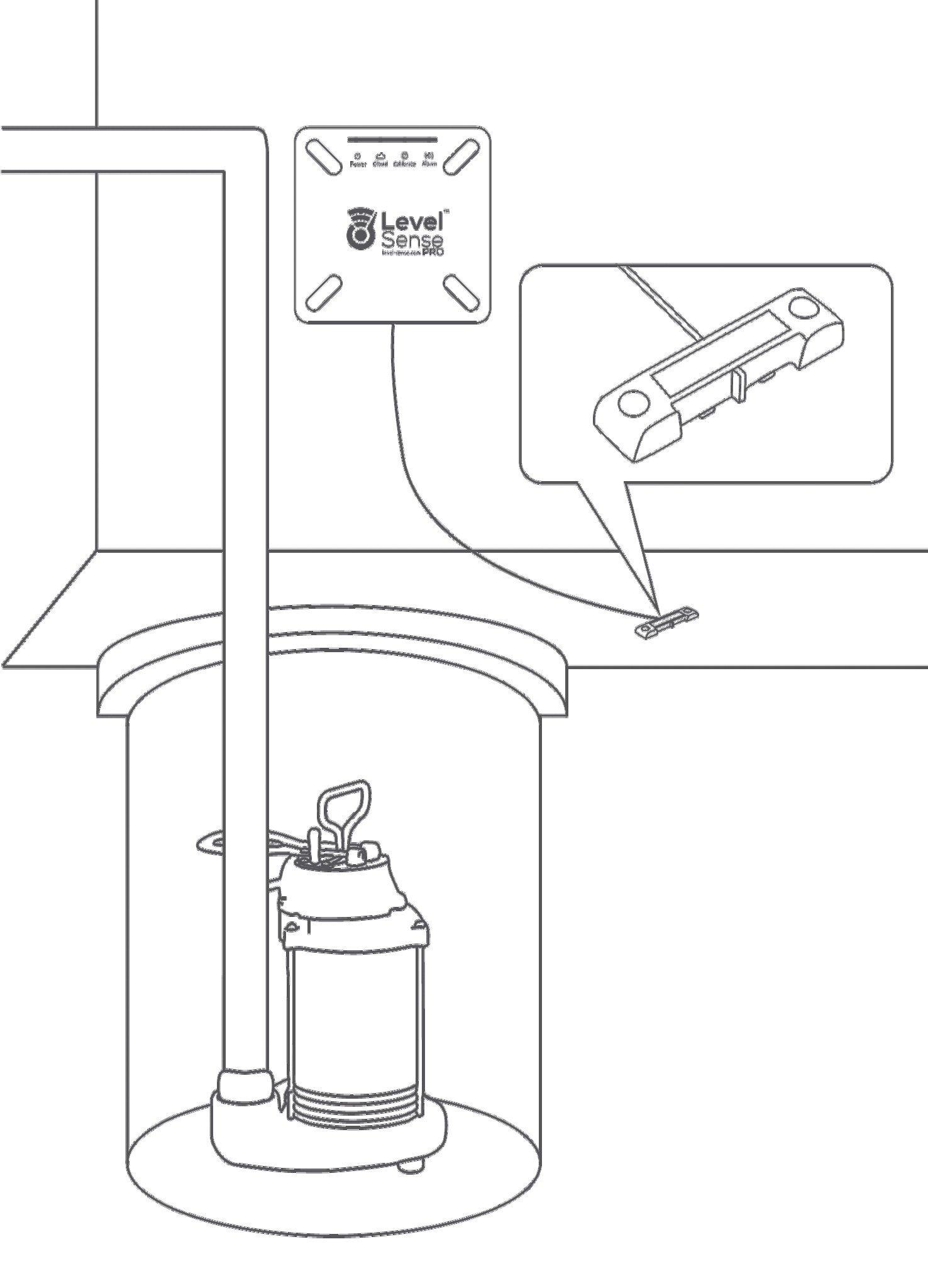 Level Sense PRO- Wi-Fi Enabled Sump Pump, Temperature, Humidity, and Leak Detector