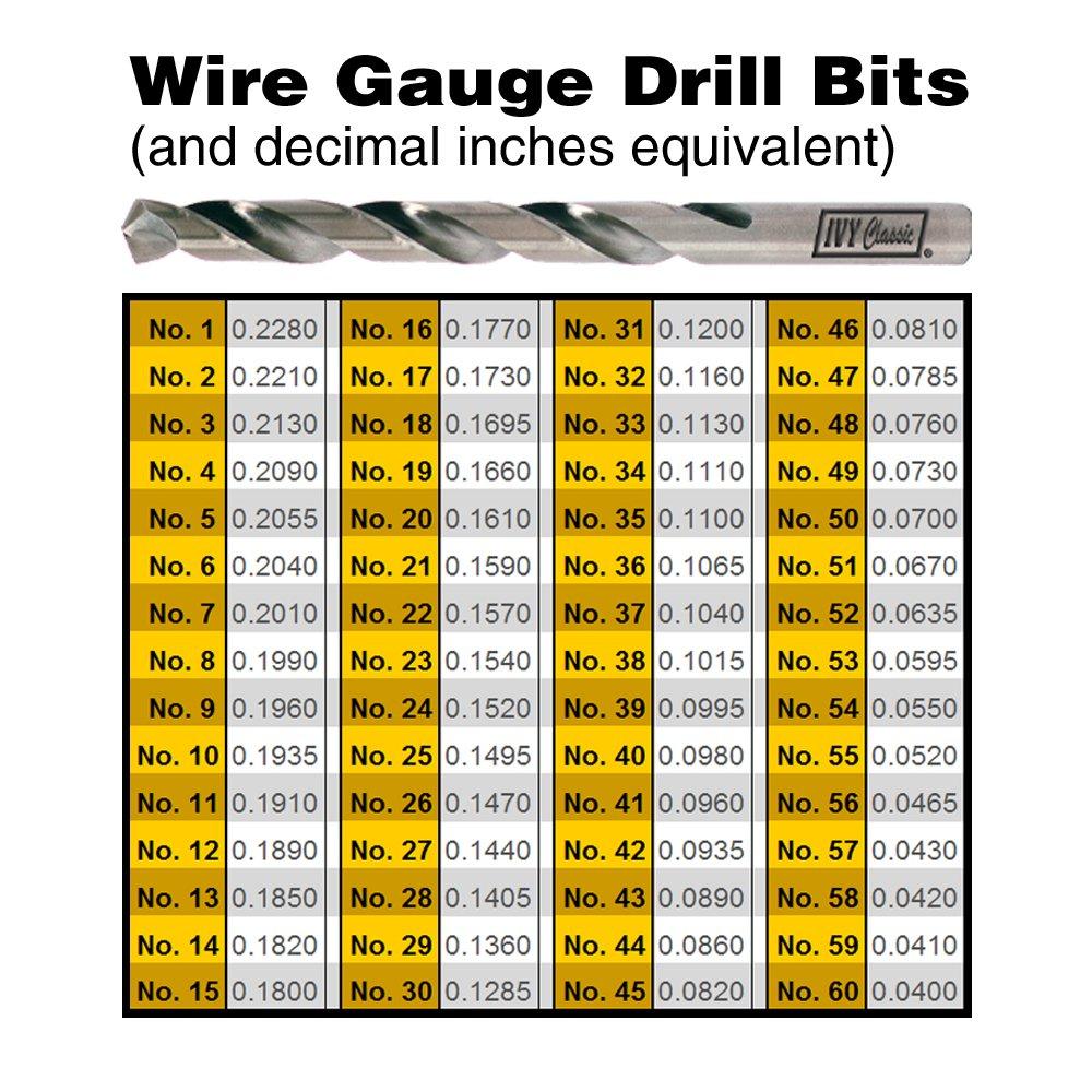 IVY Classic 01526 No 26 Wire Gauge Drill Bit 1//Card 135-Degree Split Point M2 High-Speed Steel