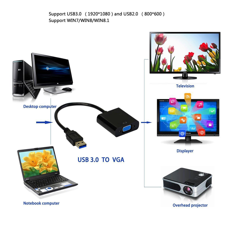 Amazon.com: USB to VGA Adapter,USB 3.0/2.0 to VGA Adapter ...