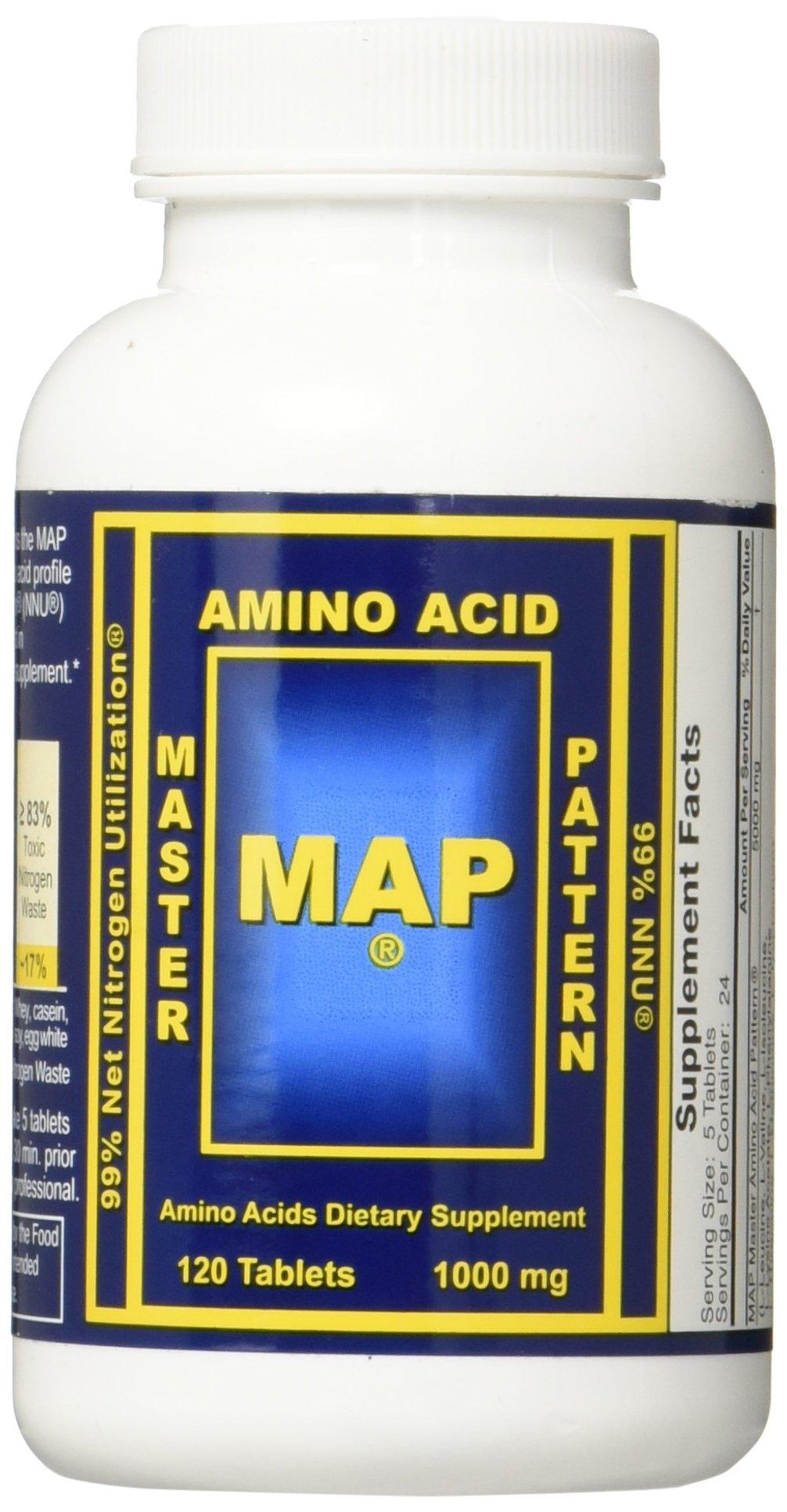 Master amino