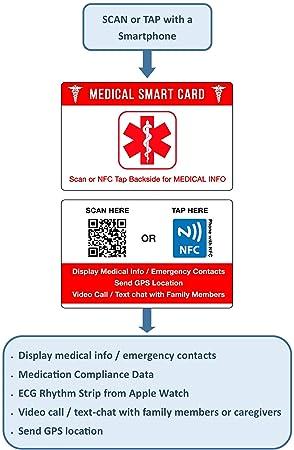 Tarjeta inteligente de emergencia: Amazon.es: Salud y cuidado personal