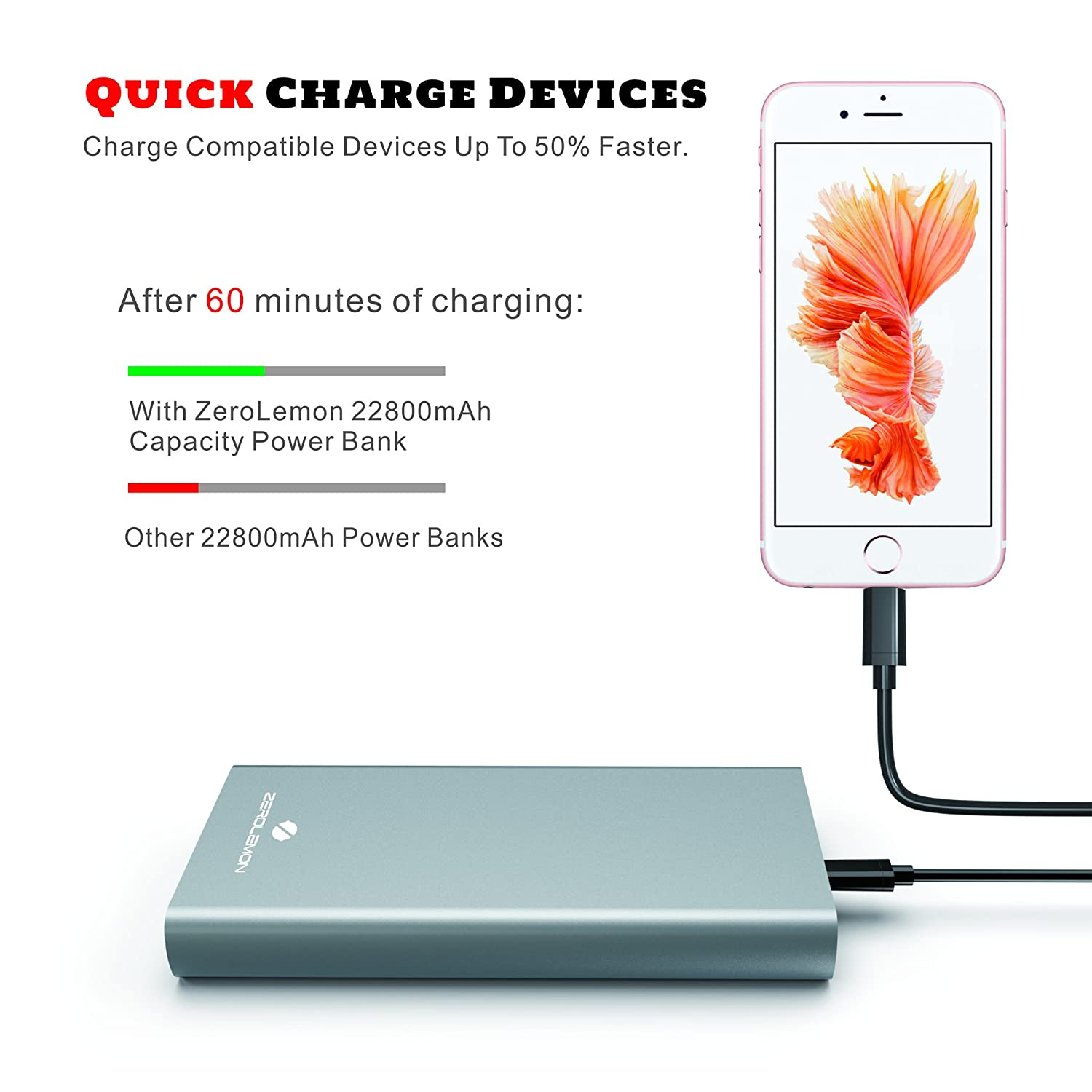 ZeroLemon 22800mAh Portable Charger Power Bank-Space Grey