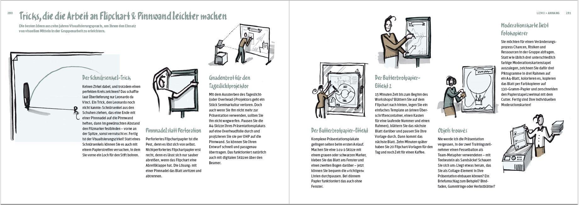 Groß Machen Sie Ihren Rahmen Galerie - Rahmen Ideen ...