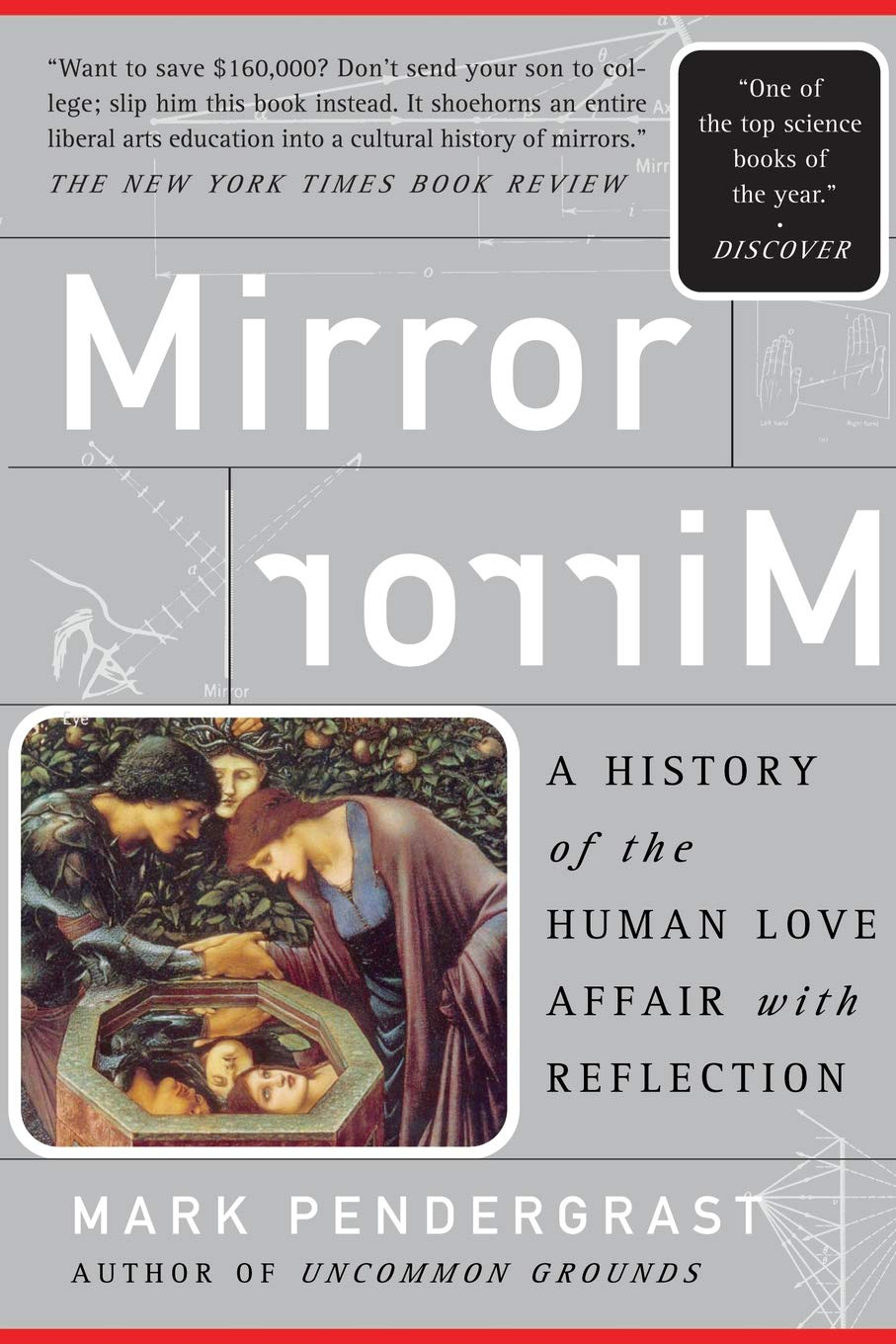 Mirror Mirror A History Of The Human Love Affair With Reflection Pendergrast Mark 9780465054718 Books
