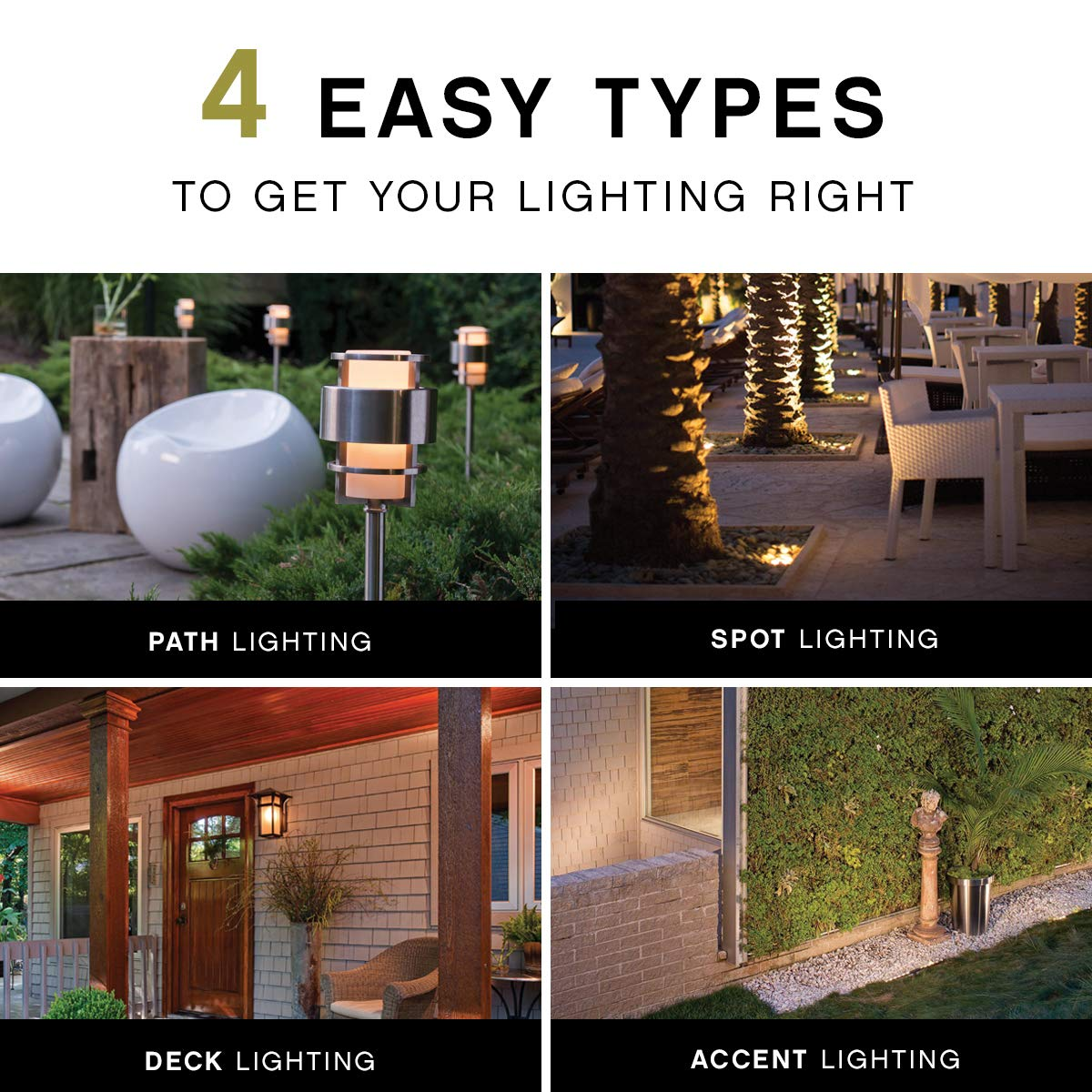 ADA Compliant and Energy Efficient Small Step Light Hinkley Landscape Lighting LED Luna Step Light 58508BZ Hinkley Lighting Add Safety and Security Indoors and Outdoors Bronze Finish