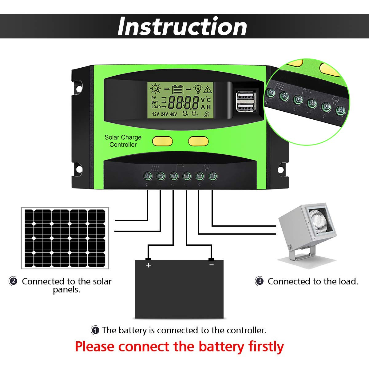 MOHOO Solar Charge Controller, 30A Solar Charger Controller, 12V/24V Solar Panel Intelligent Regulator with Dual USB Port and PWM LCD Display by MOHOO (Image #3)